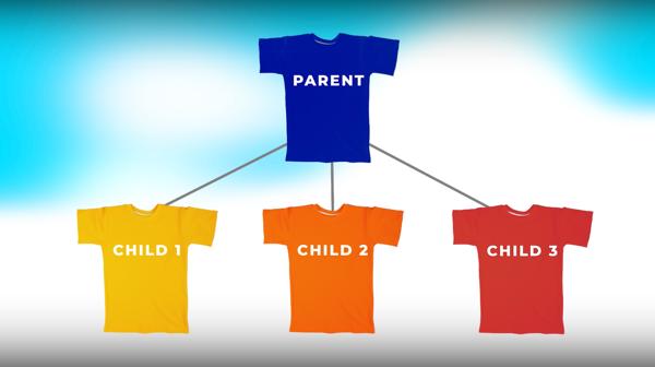 1 Parent child listing
