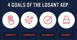 How Losant is the Ideal AEP for All Enterprises