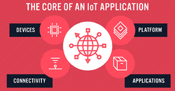 Take Your IoT Development to the Next Level with Losant
