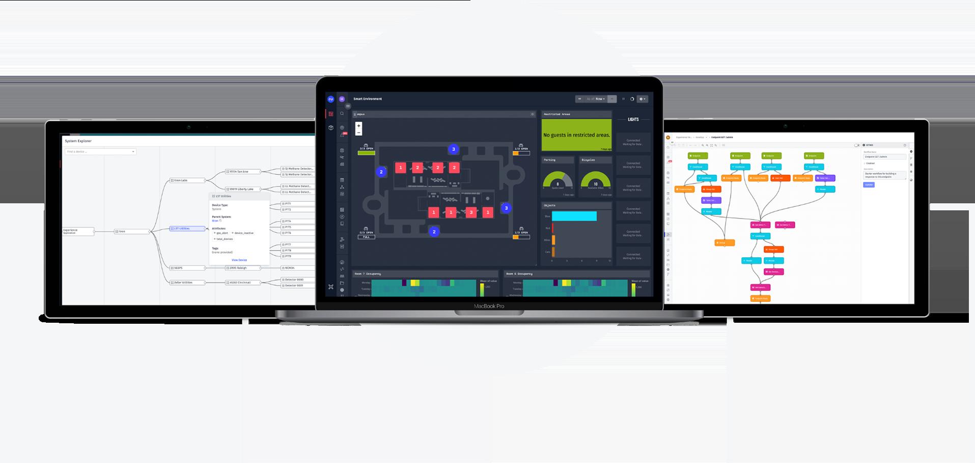 Losant Platform overview