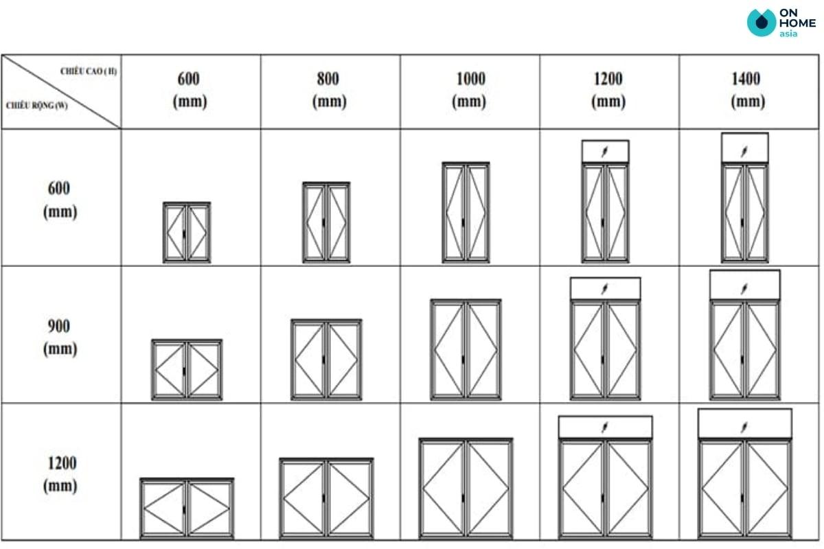 Kích thước cửa 2 cánh