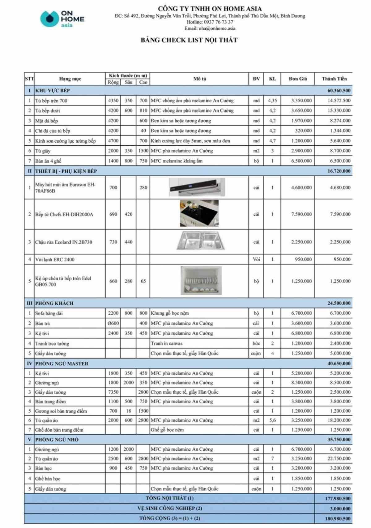 Bảng checklist nội thất nhà phố