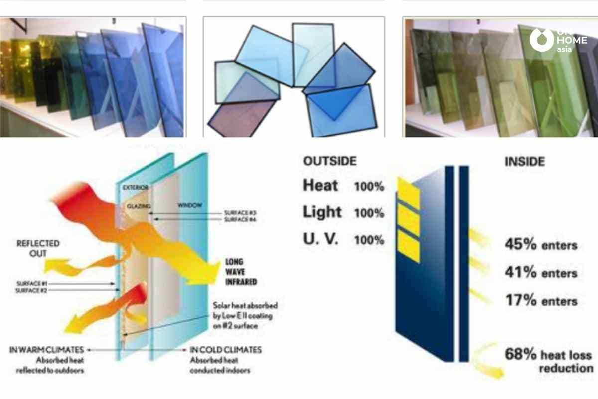 Kính cản nhiệt là vật liệu nội thất phổ biến