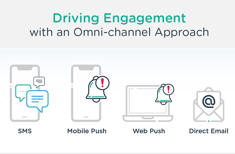 How to Implement Omnichannel Notifications