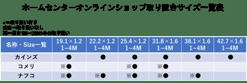 ん、単管パイプ以外??!なるほど、様々なメッキパイプを効率よく少量入手する方法。