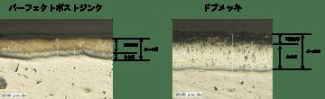 なるほど!!!合金層が分ける亜鉛メッキの防錆性能と特性。