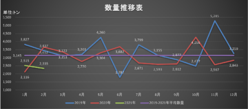 鋼材価格追加値上げの要因及び今後の単管パイプの値上げについて。