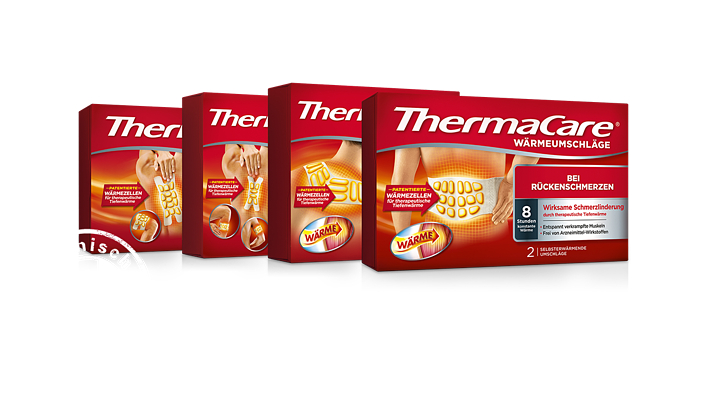 ThermaCare_Range