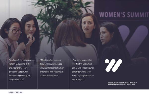 Correlation One Data Science for All: Women's Summit, pairing with mentors. Women in Data Science