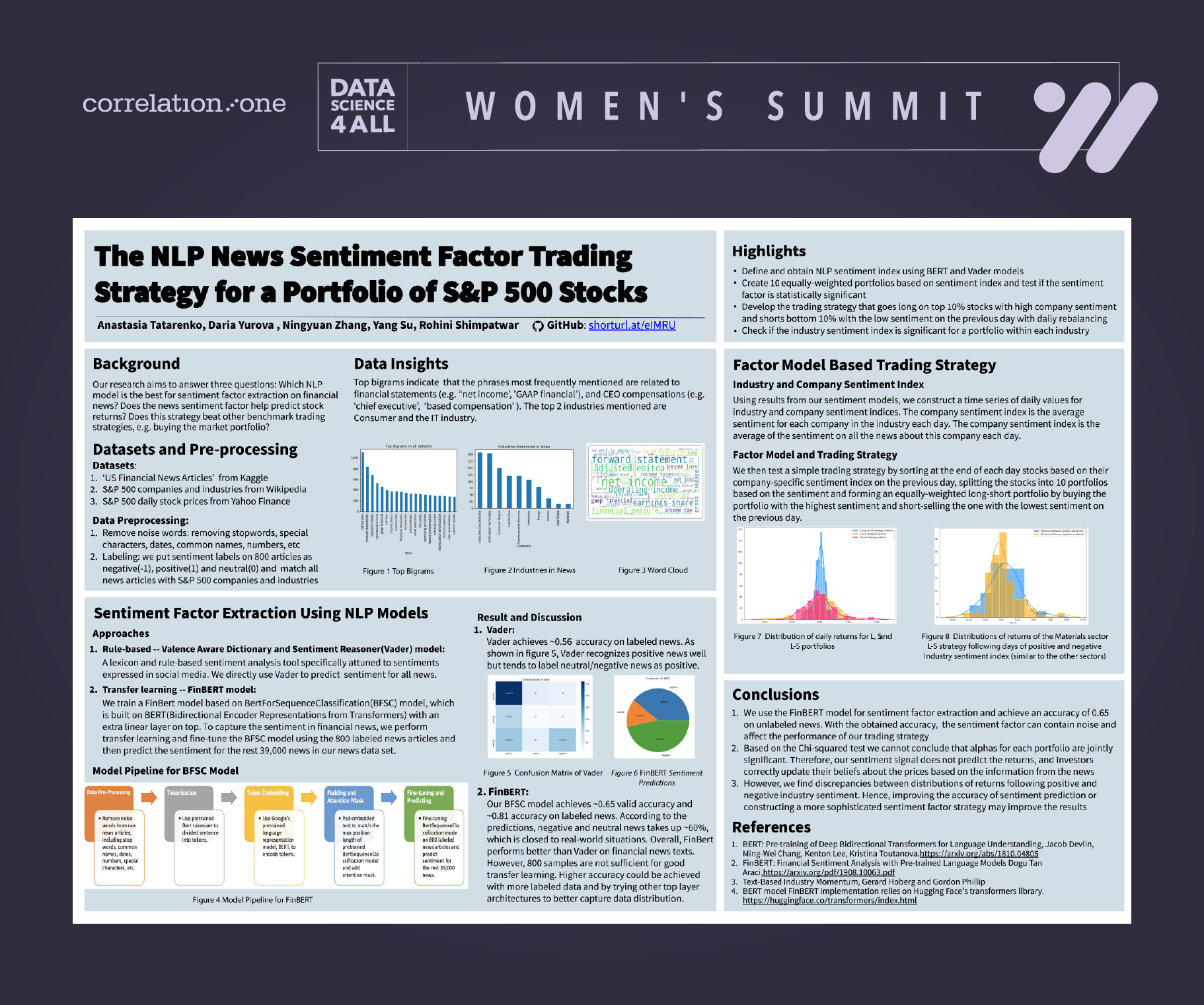 Women in data science. Correlation One Data Science for All: Women Summit, mentees' presentation of their Capstone projects, showcase their skills by walking the audience through their data analysis, their hypotheses, their conclusions, and their technical solutions.