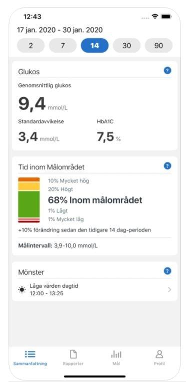 SE-Dexcom-G6-CLARITY-app-screenshot-1