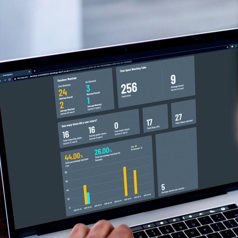 virtual event platforms 2021