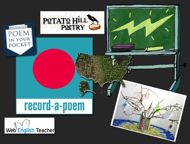 English Language Arts Classroom Decorations : Poetry vocab gal k vocabulary