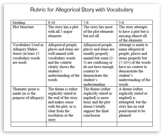 write a story using vocabulary words