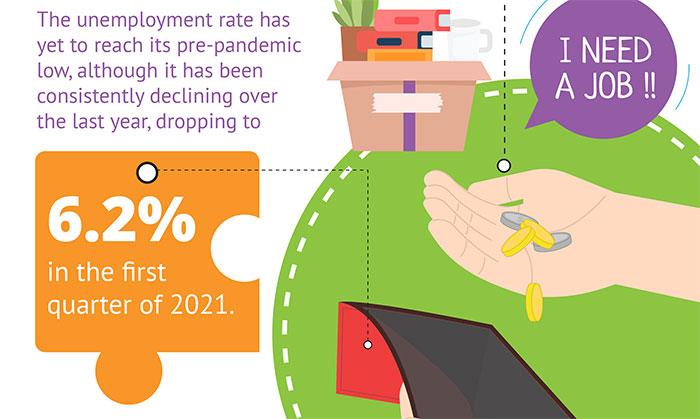 infographic 2 0830