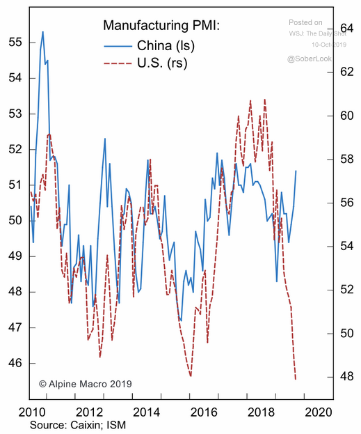 us china manufacturing