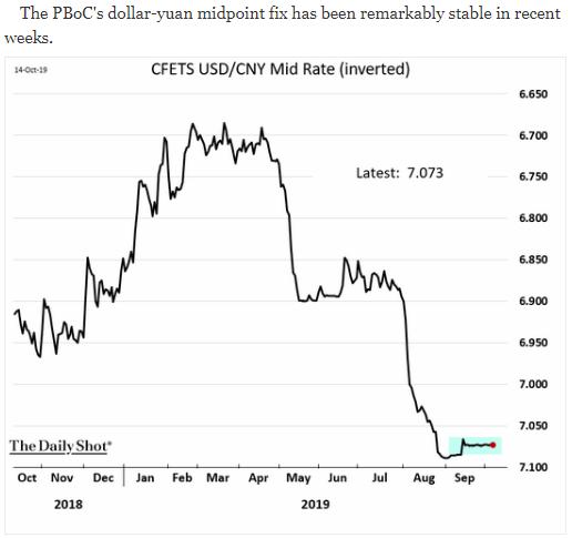 yuan stabilizing