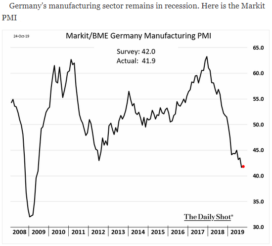 Germany Markit Manufacturing PMI