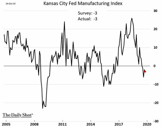 Kansas City Manufacturing