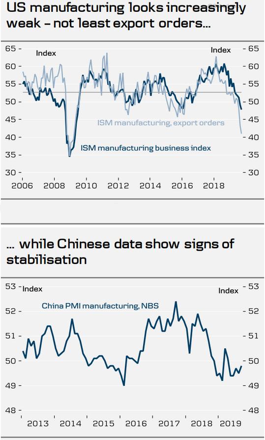 us and china manufacturing
