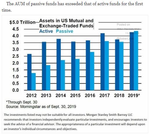 passive vs. active funds