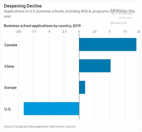 mba applications