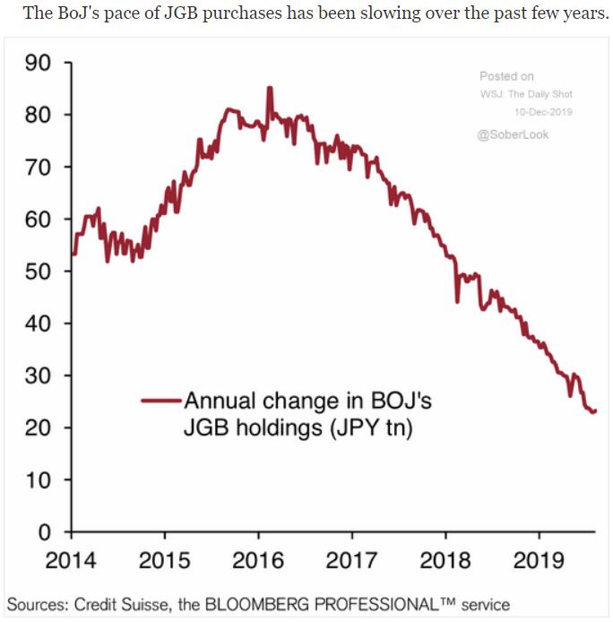japan quantitative easing
