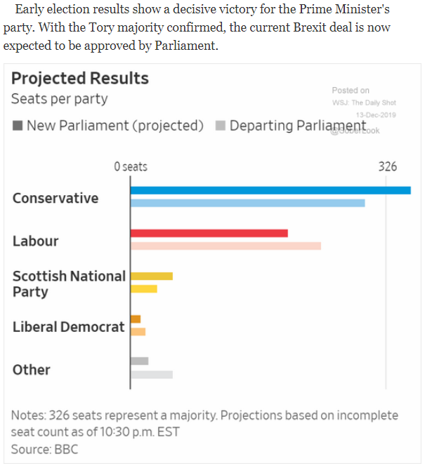u.k. general election results