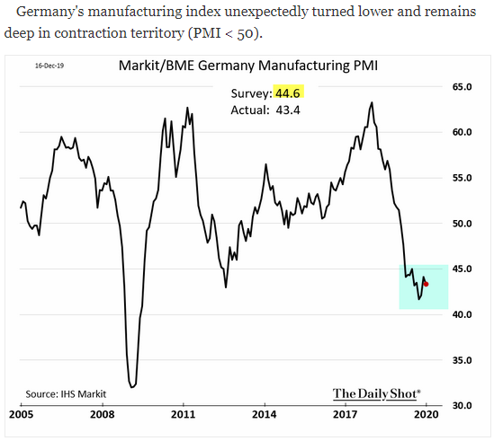 markit/bme germany manufacturing pmi