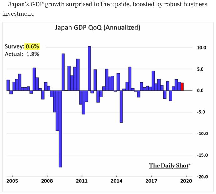 Japan GDP 2019 Q3