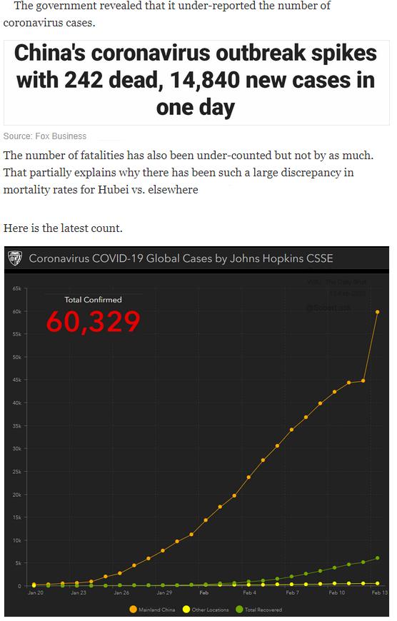 coronavirus new cases spike