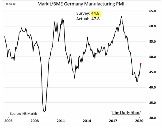 german manufacturing pmi