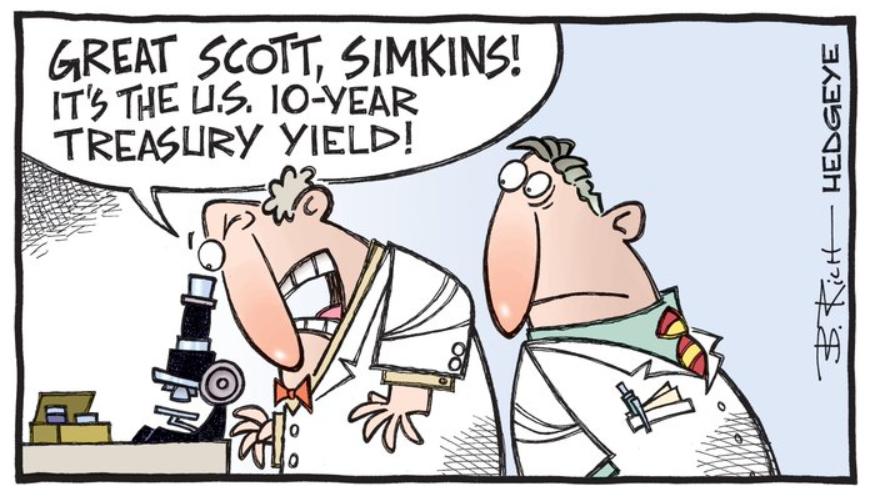 10-year treasury low