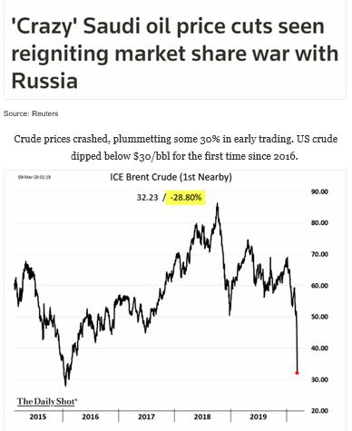 crude oil prices crash