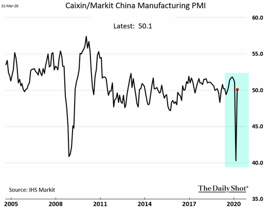 markit china manufacturing pmi