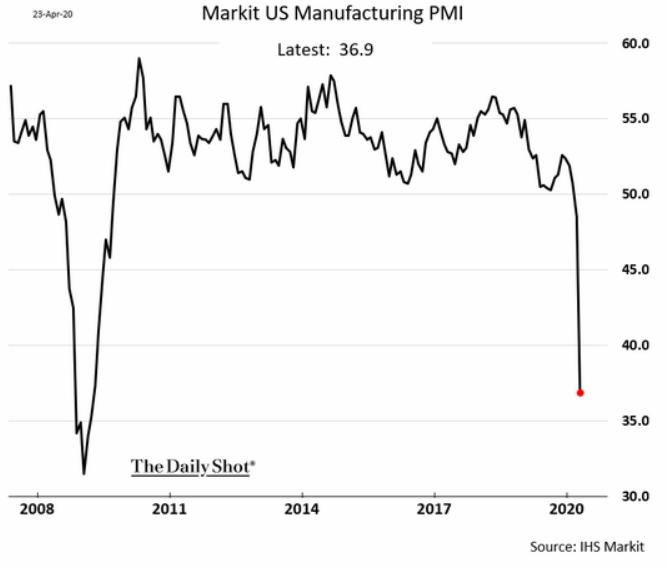 markit u.s. manufacturing pmi