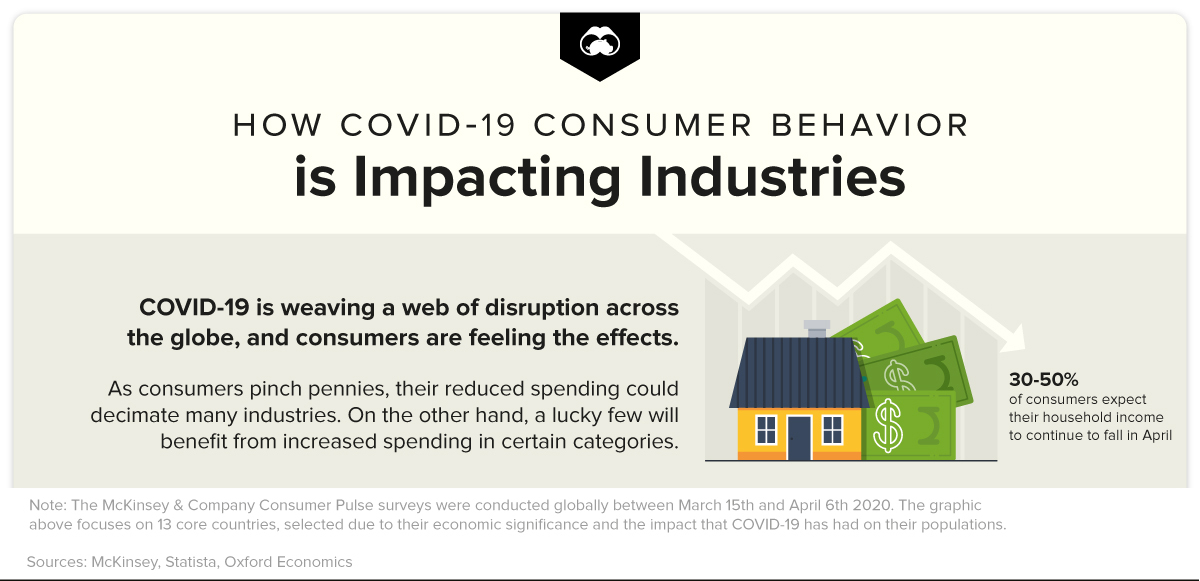 4.27 - consumer spending infographic - cropped
