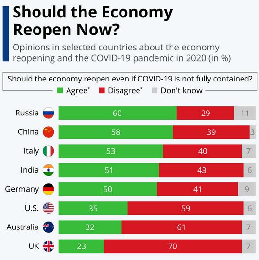 open economy poll