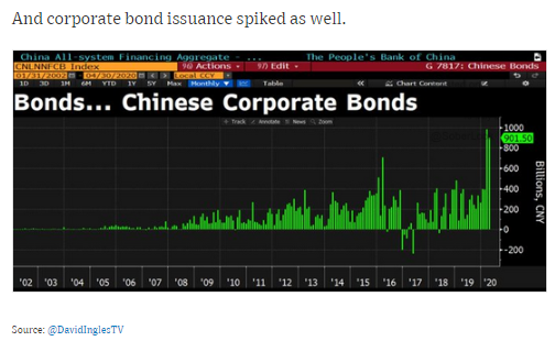 5.13 Chinese Corporate Bonds-1