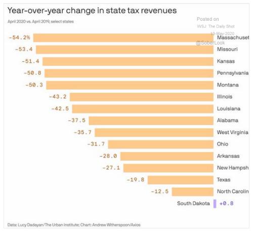 5.13- state balanced budgets