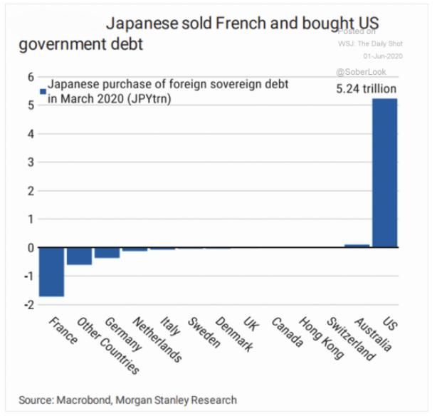 japan u.s. debt