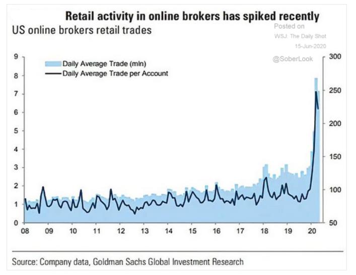 6.15 Classic retail investor behavior-2