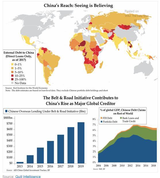 China international lending