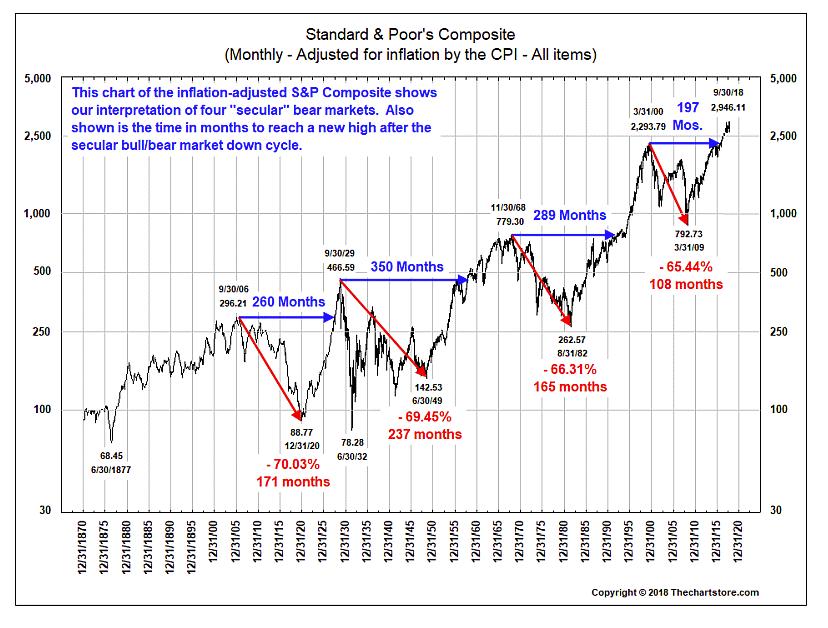 11.19 chart 1