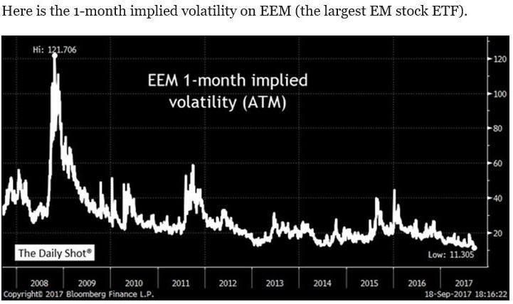 emerging market volatility