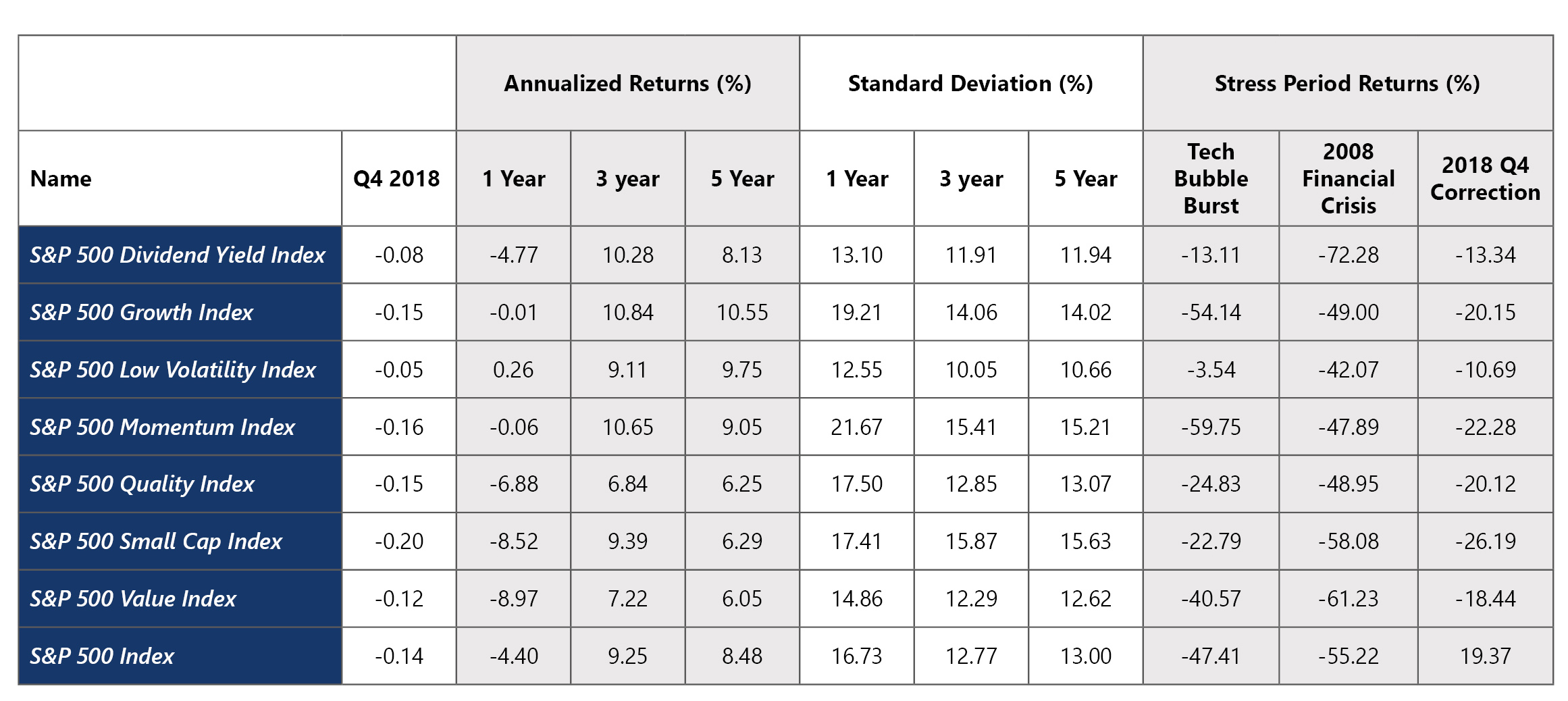 Factors Returns Chart - Approved-1