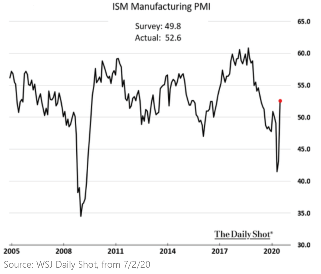 ISM manufacturing-2