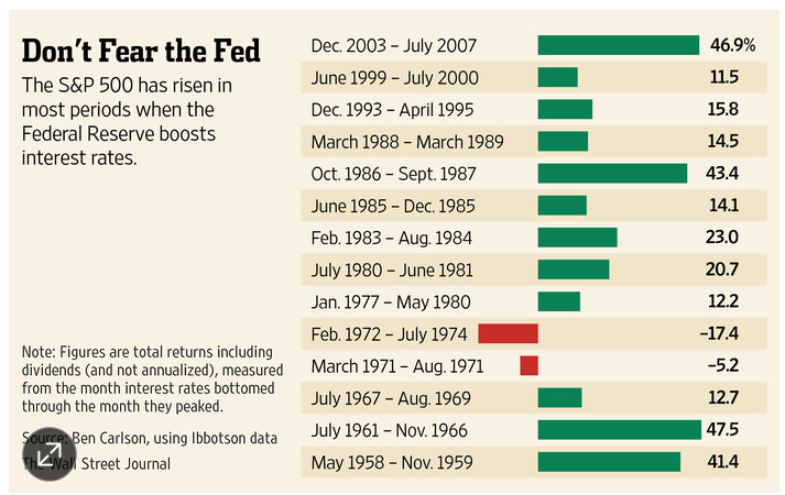 don't fear the fed.png