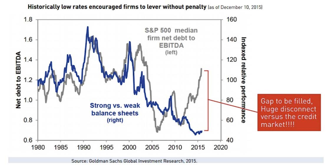 historically low rates.jpg