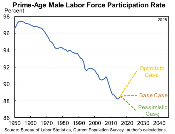 male participation rate.png